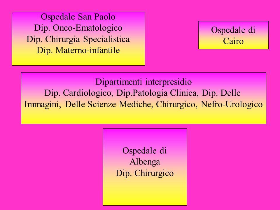 Dip. Chirurgia Specialistica Dip. Materno-infantile Ospedale di Cairo