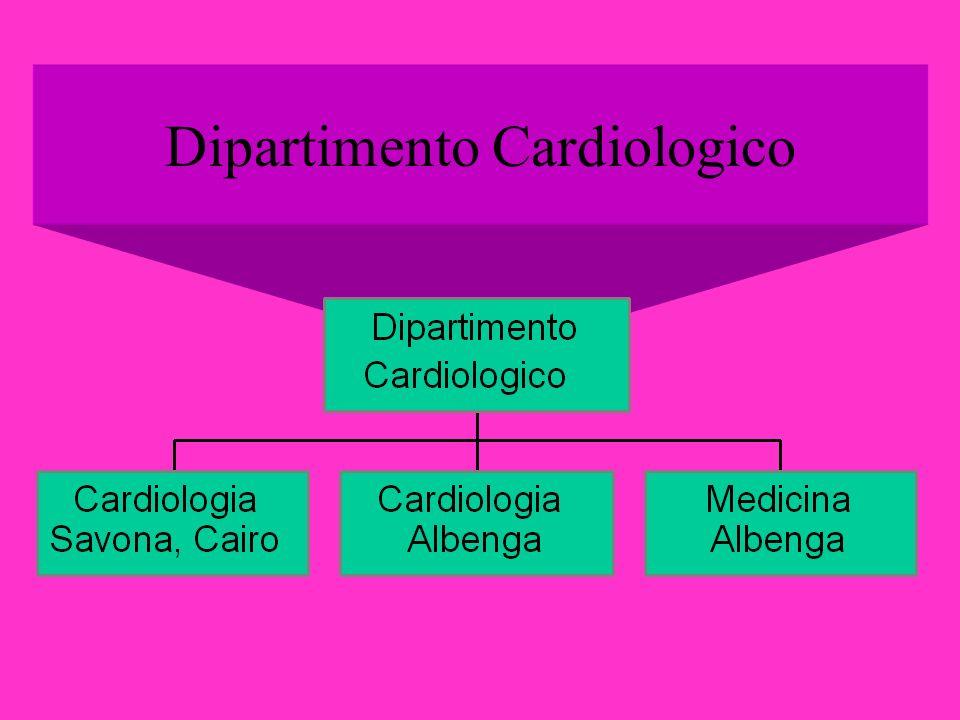 Dipartimento Cardiologico