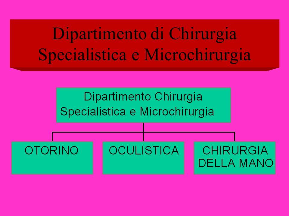 Dipartimento di Chirurgia Specialistica e Microchirurgia