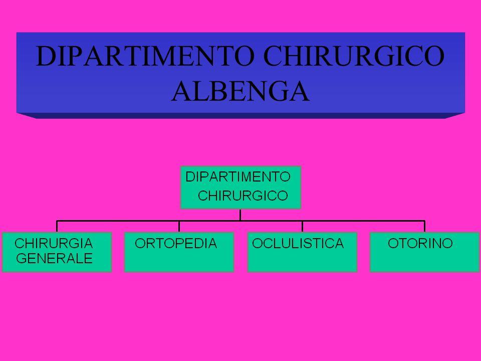 DIPARTIMENTO CHIRURGICO ALBENGA