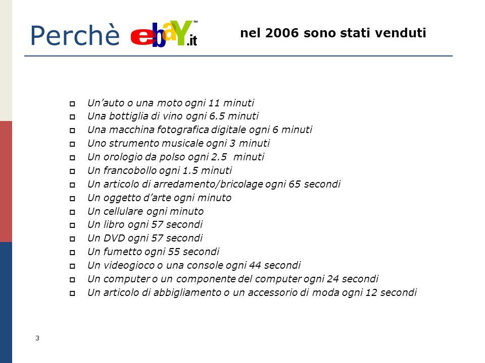 Perchè eBay. nel 2006 sono stati venduti