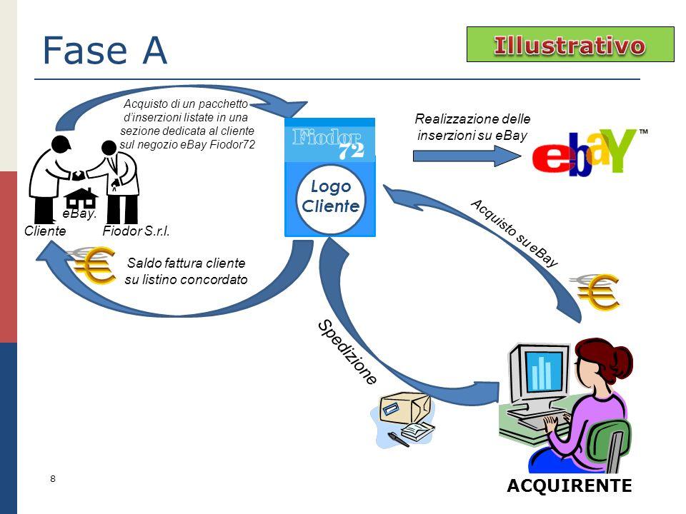 Fase A Illustrativo Logo Cliente Spedizione ACQUIRENTE