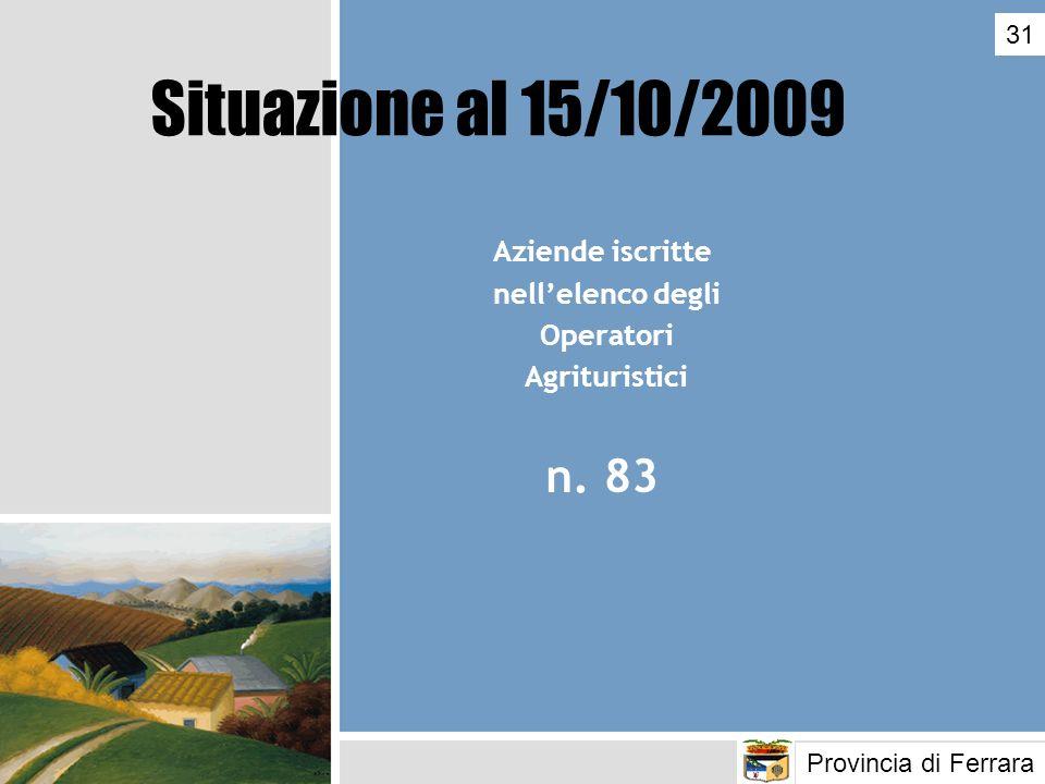 Situazione al 15/10/2009 n. 83 Aziende iscritte nell'elenco degli