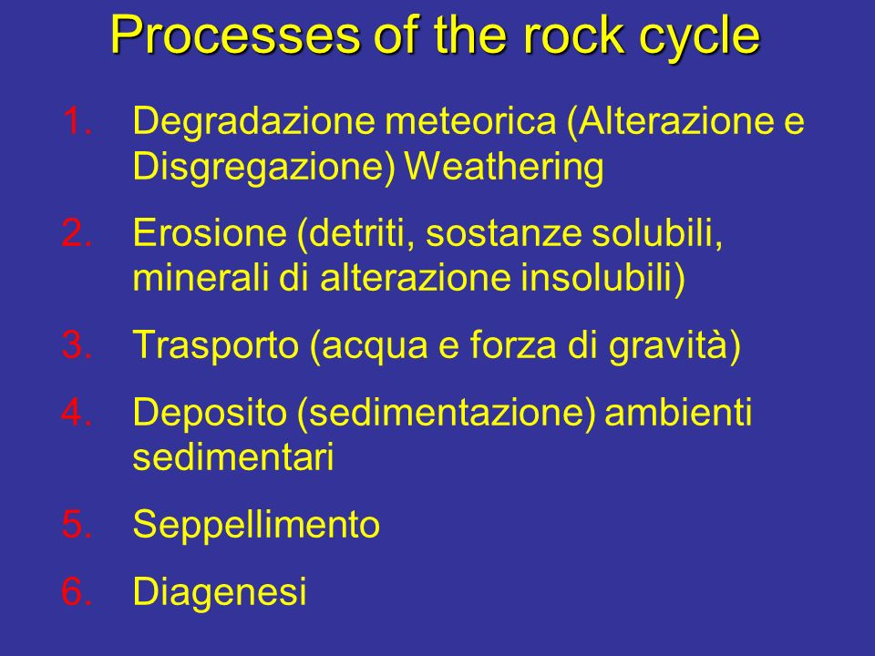 Processes of the rock cycle