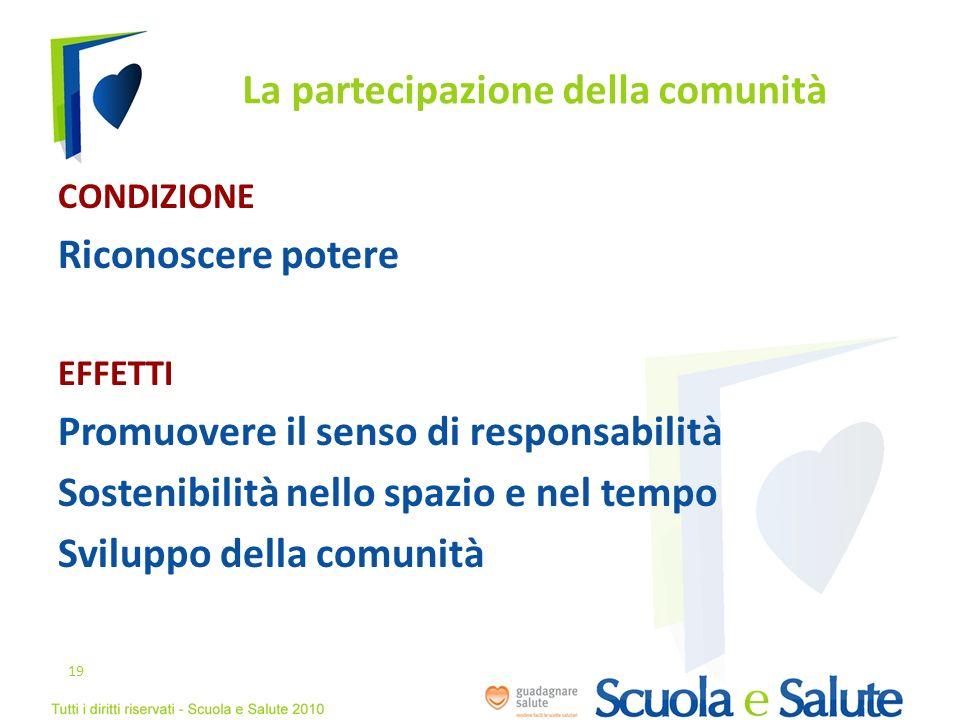 La partecipazione della comunità