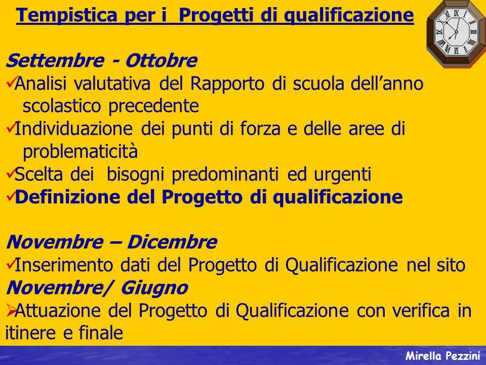 Tempistica per i Progetti di qualificazione Settembre - Ottobre