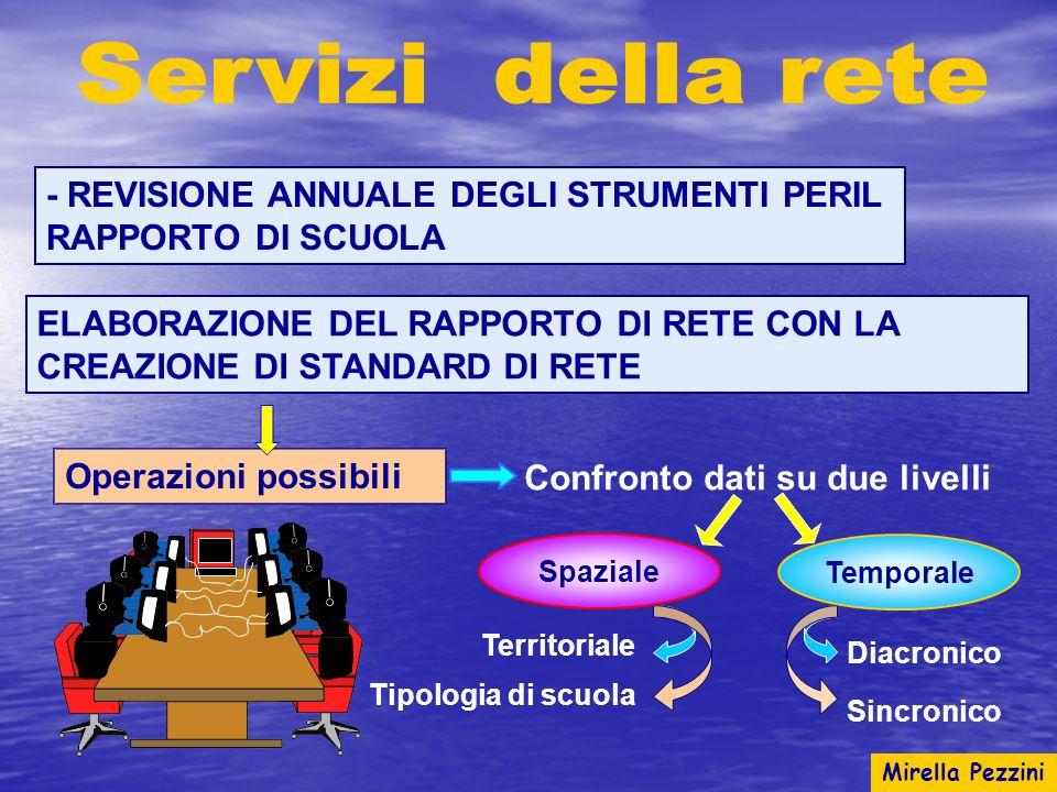 Servizi della rete - REVISIONE ANNUALE DEGLI STRUMENTI PERIL RAPPORTO DI SCUOLA.