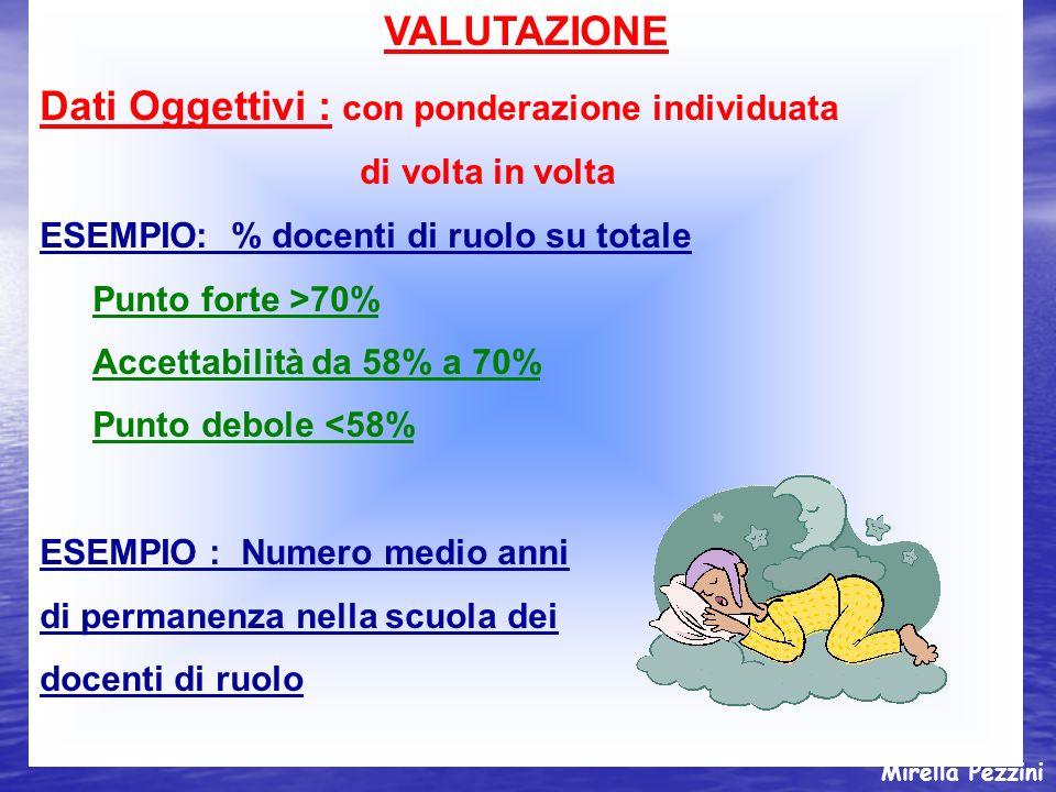 Dati Oggettivi : con ponderazione individuata