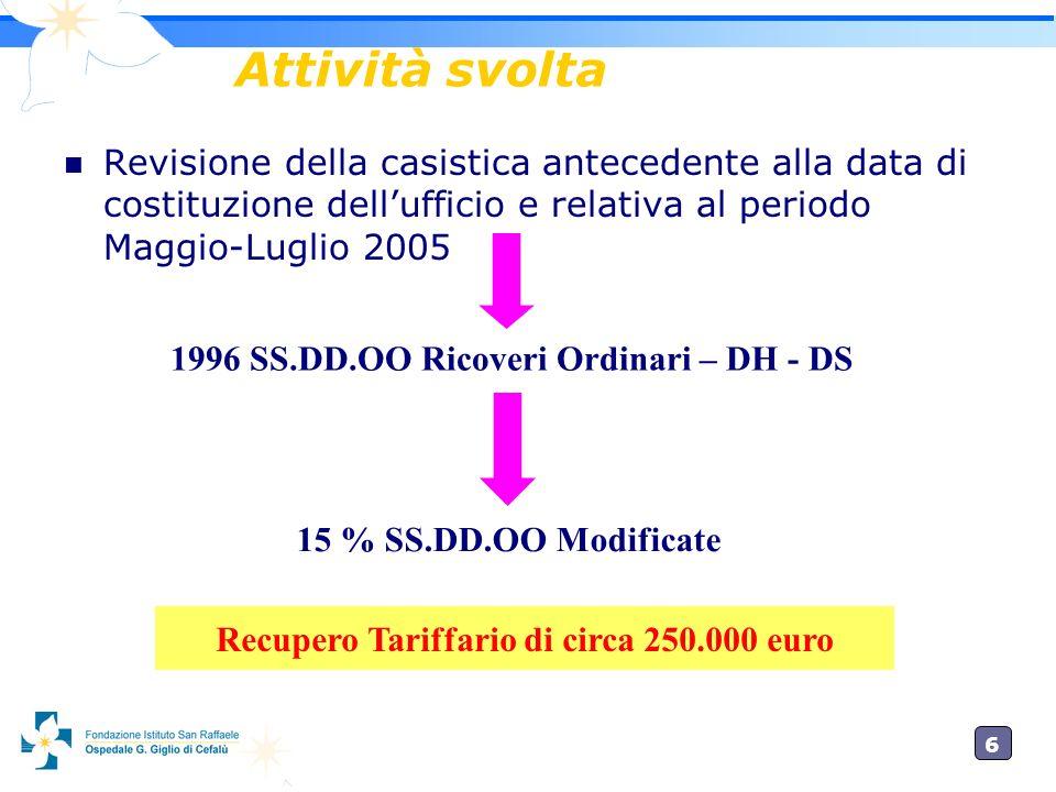 Attività svolta Revisione della casistica antecedente alla data di costituzione dell'ufficio e relativa al periodo Maggio-Luglio 2005.