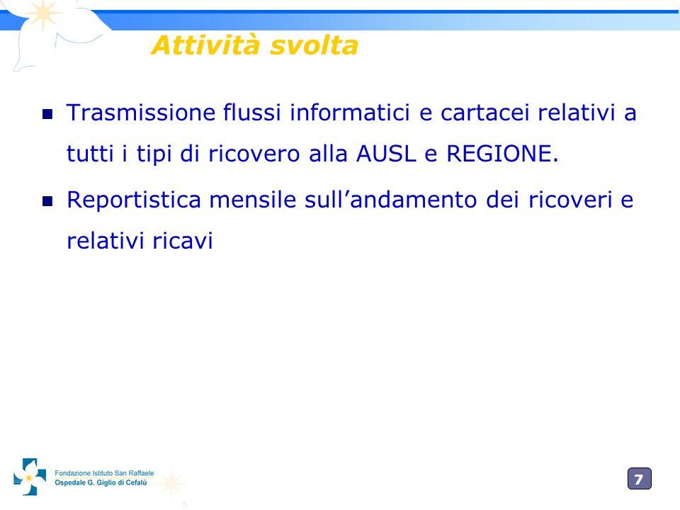 Attività svolta Trasmissione flussi informatici e cartacei relativi a tutti i tipi di ricovero alla AUSL e REGIONE.