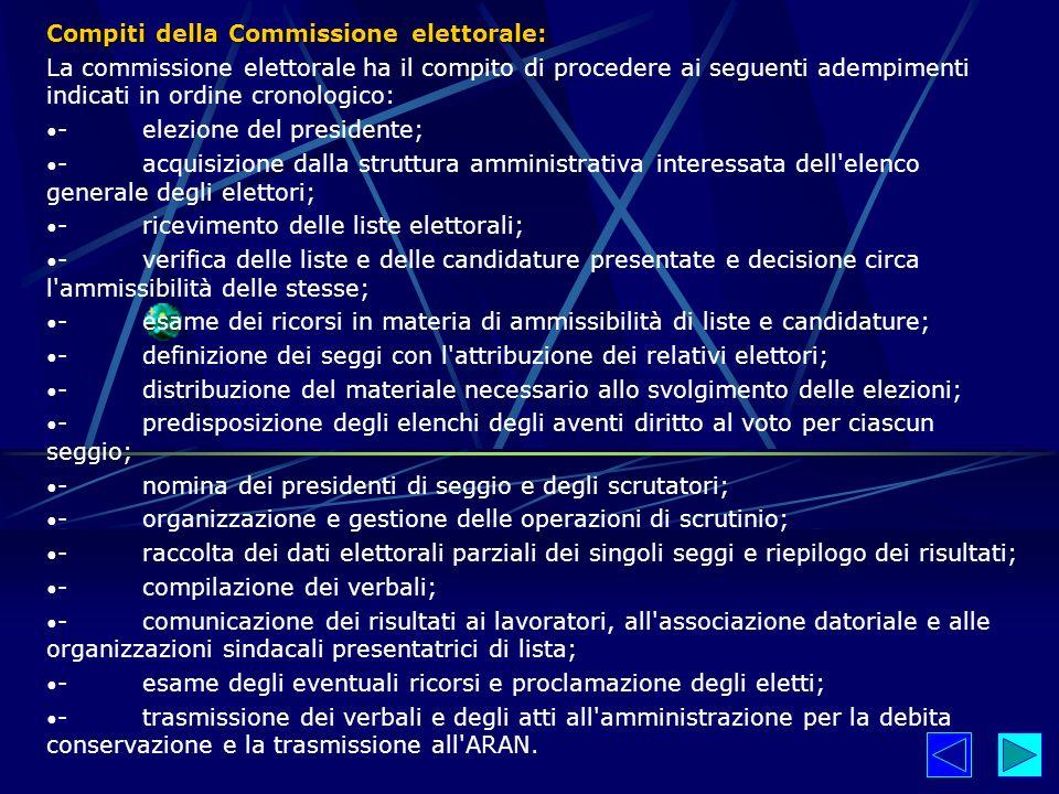 Compiti della Commissione elettorale: