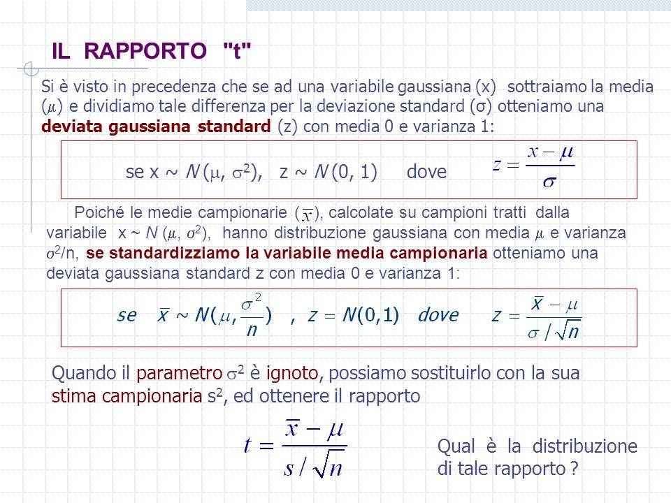 IL RAPPORTO t se x ~ N (, 2), z ~ N (0, 1) dove