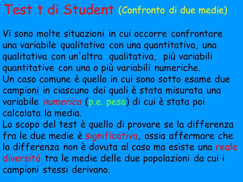 Test t di Student (Confronto di due medie)