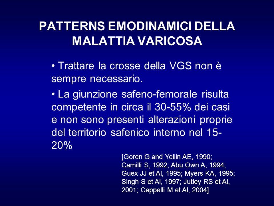 PATTERNS EMODINAMICI DELLA MALATTIA VARICOSA