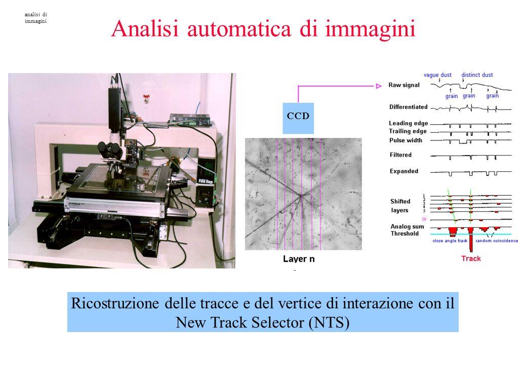 Analisi automatica di immagini