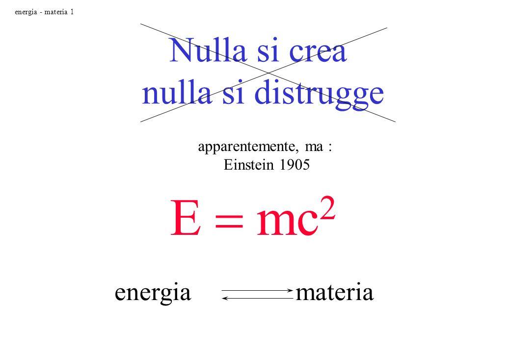 E = mc2 Nulla si crea nulla si distrugge energia materia
