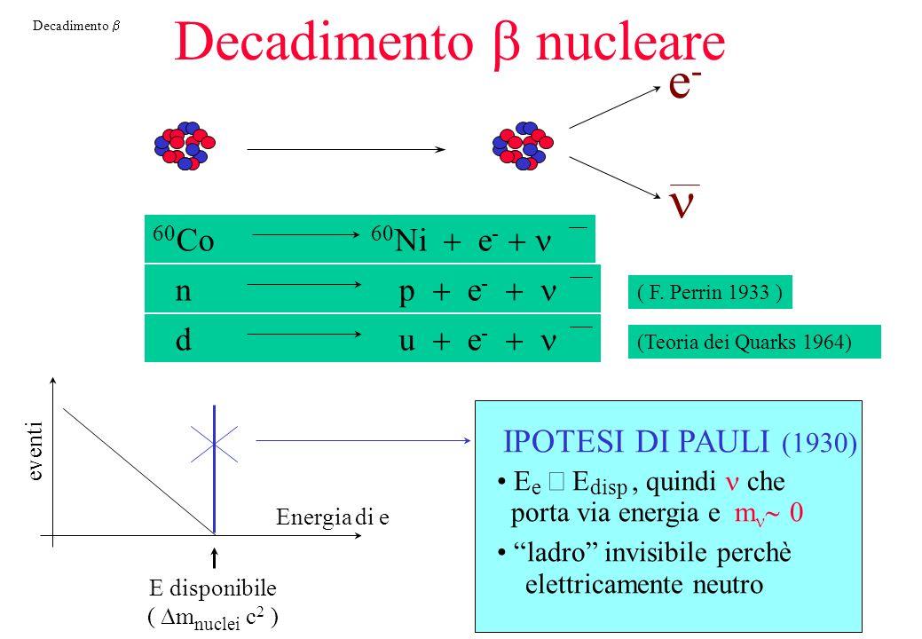 Decadimento b nucleare