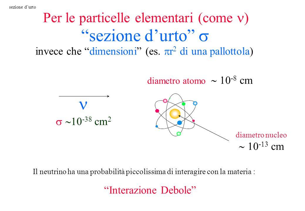 sezione d'urto s n Per le particelle elementari (come n)