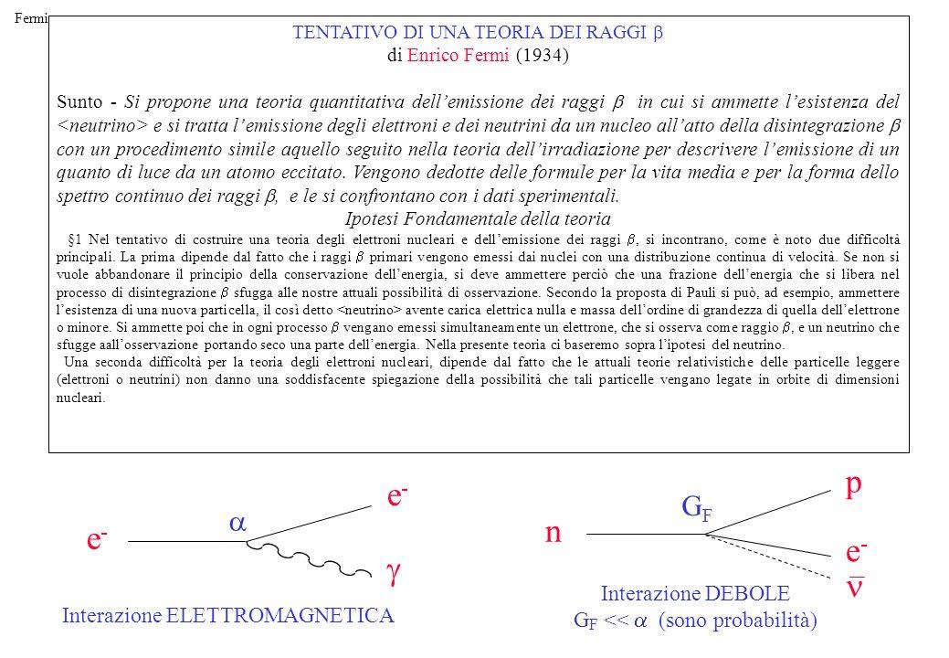 p e- n e- g GF a Interazione DEBOLE GF << a (sono probabilità)