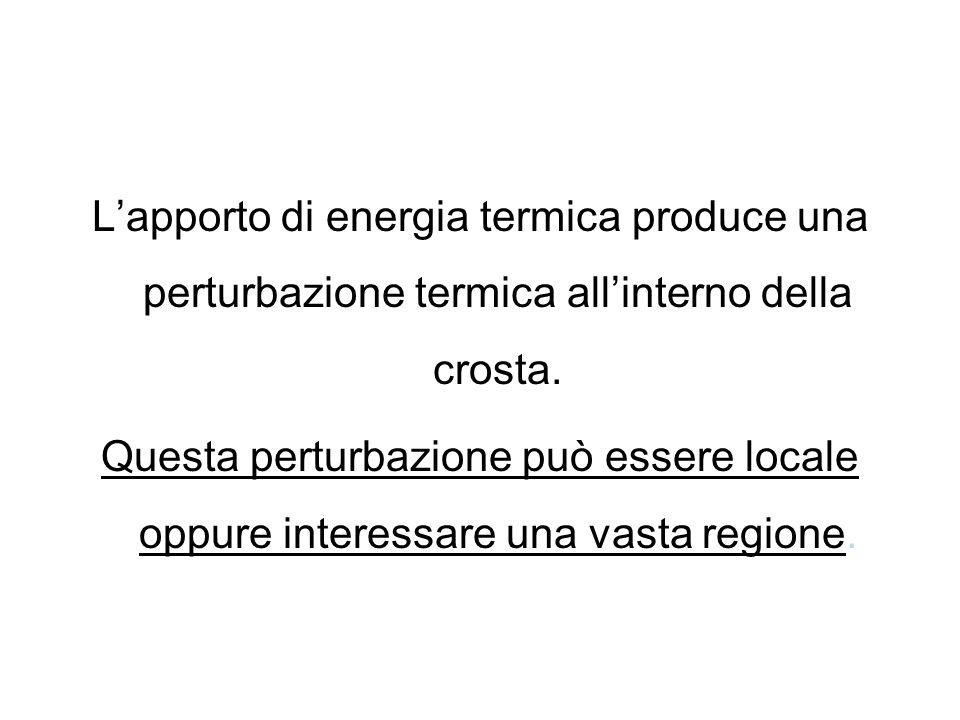 L'apporto di energia termica produce una perturbazione termica all'interno della crosta.
