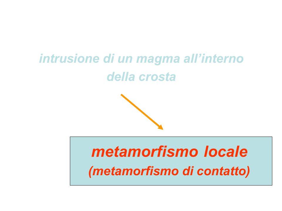 intrusione di un magma all'interno (metamorfismo di contatto)