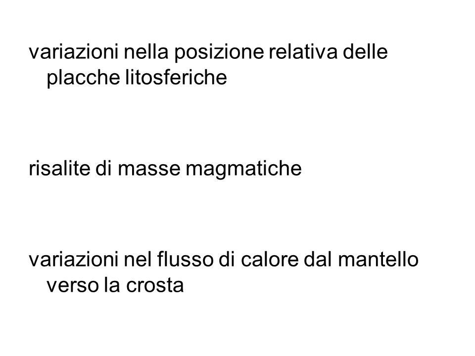 variazioni nella posizione relativa delle placche litosferiche