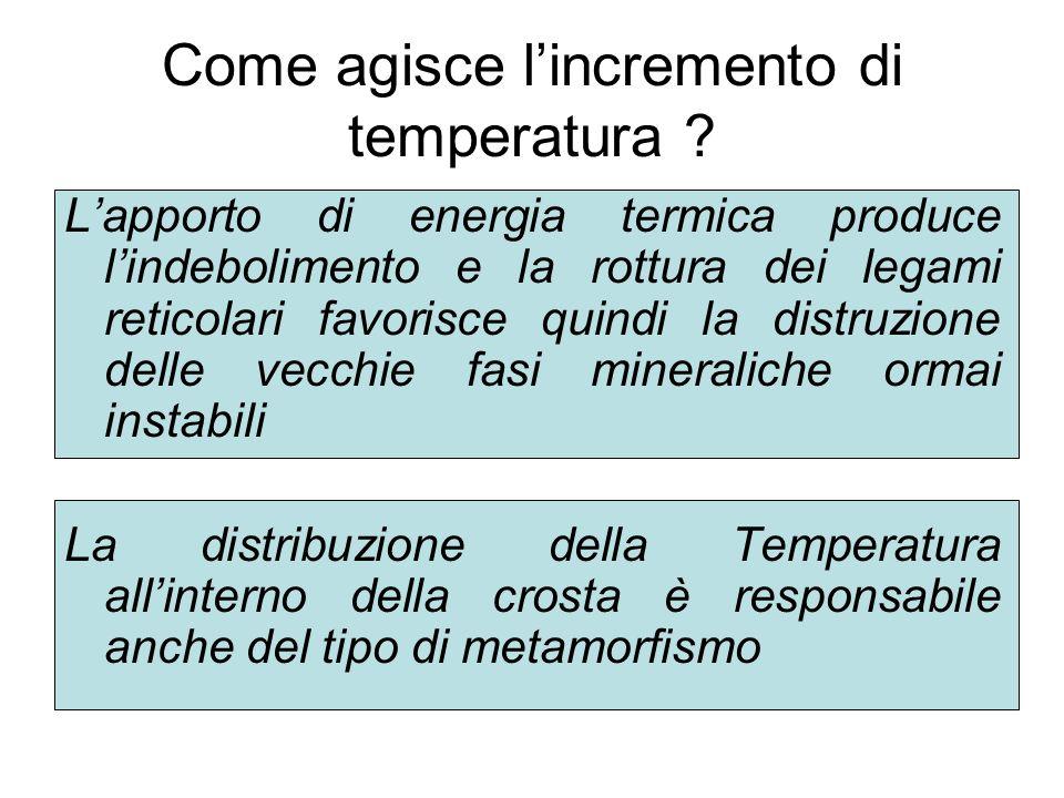 Come agisce l'incremento di temperatura