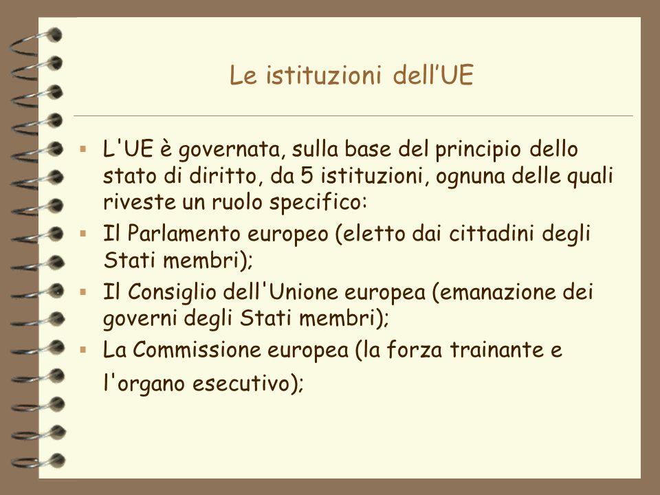 Le istituzioni dell'UE