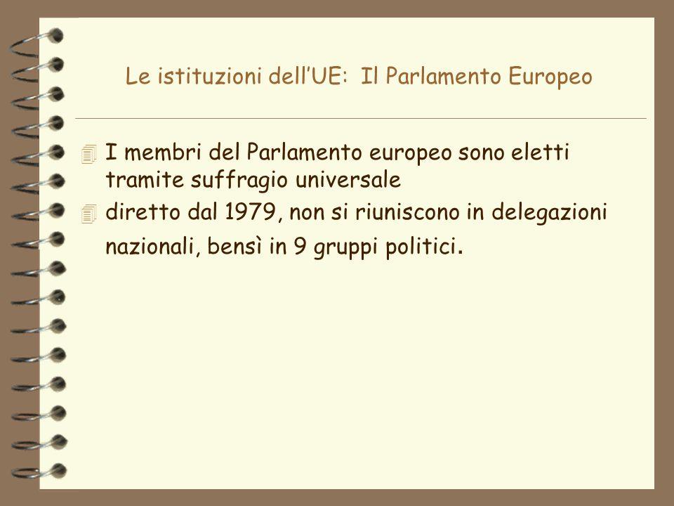 Le istituzioni dell'UE: Il Parlamento Europeo