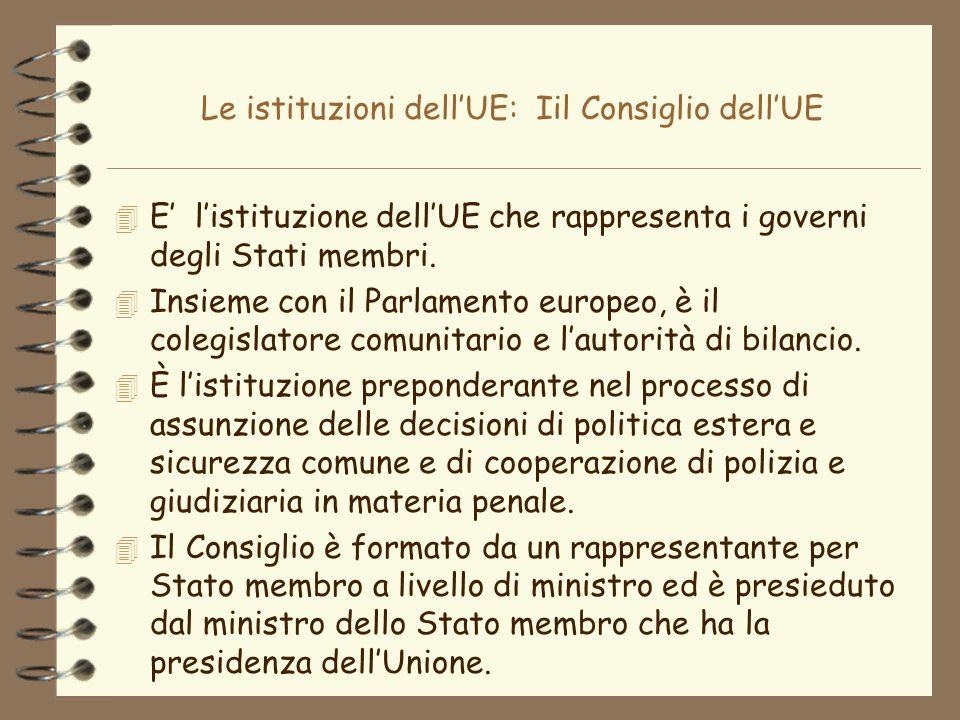 Le istituzioni dell'UE: Iil Consiglio dell'UE