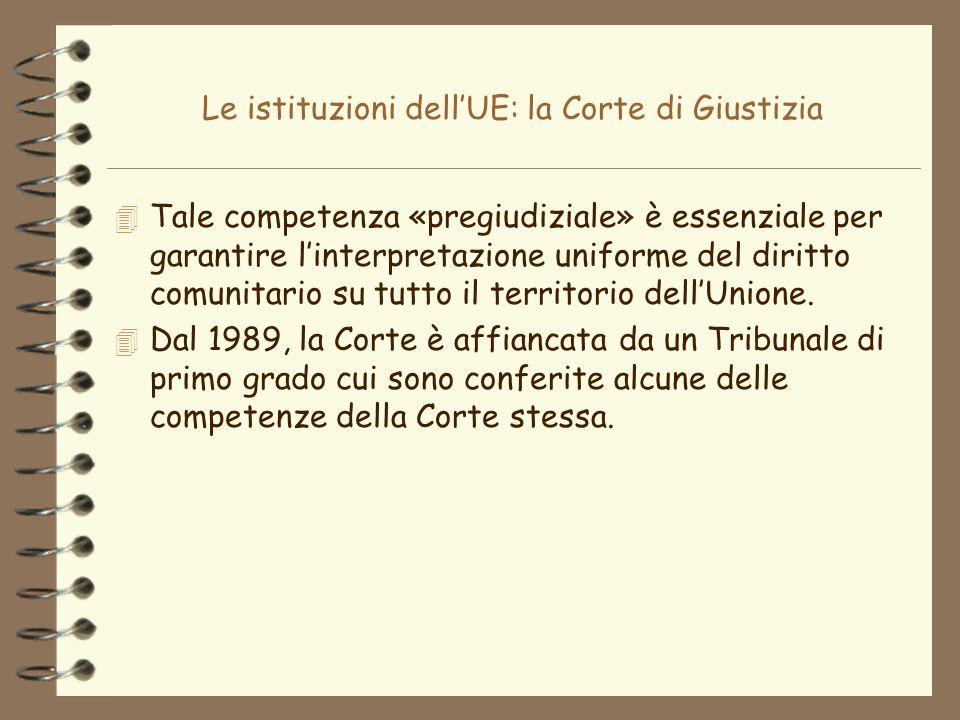 Le istituzioni dell'UE: la Corte di Giustizia