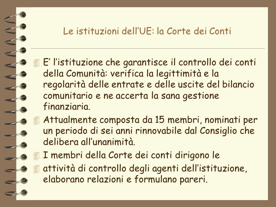 Le istituzioni dell'UE: la Corte dei Conti