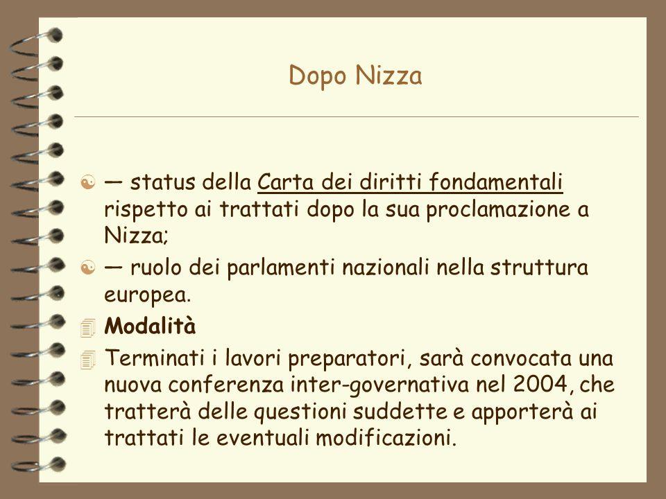 Dopo Nizza — status della Carta dei diritti fondamentali rispetto ai trattati dopo la sua proclamazione a Nizza;