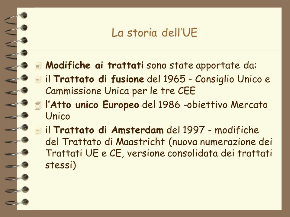 La storia dell'UE Modifiche ai trattati sono state apportate da: