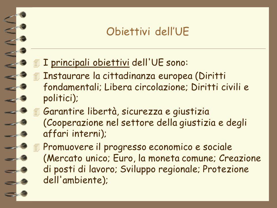 Obiettivi dell'UE I principali obiettivi dell UE sono: