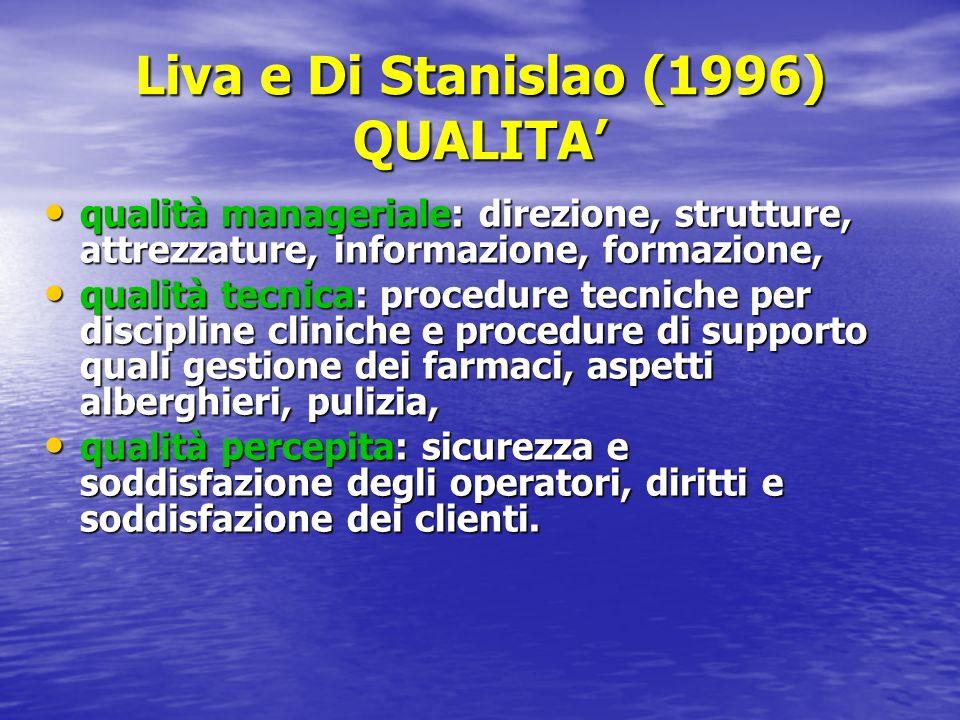 Liva e Di Stanislao (1996) QUALITA'