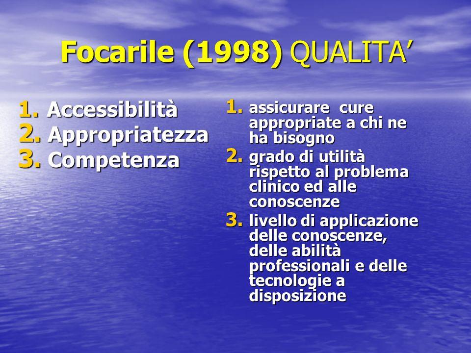 Focarile (1998) QUALITA' Appropriatezza Competenza Accessibilità