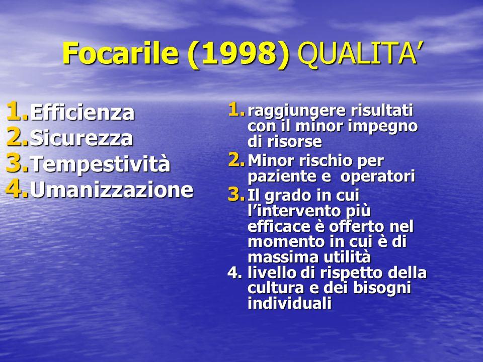 Focarile (1998) QUALITA' Efficienza Sicurezza Tempestività