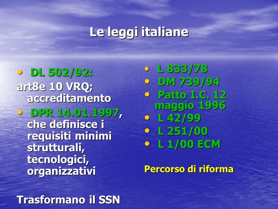 Le leggi italiane DL 502/92: DM 739/94 art8e 10 VRQ; accreditamento