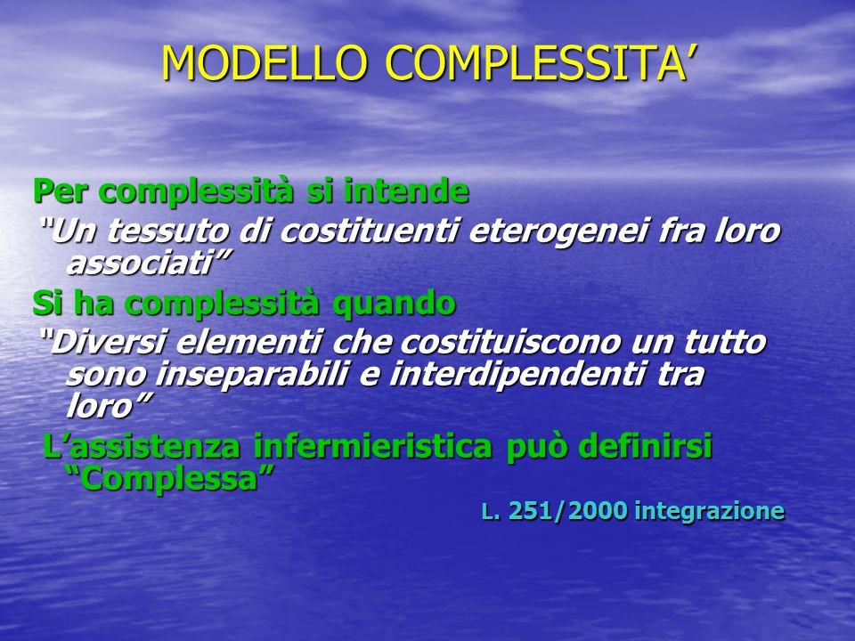 MODELLO COMPLESSITA' Per complessità si intende