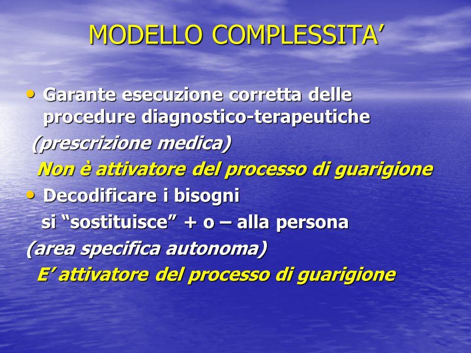 MODELLO COMPLESSITA' Garante esecuzione corretta delle procedure diagnostico-terapeutiche. (prescrizione medica)