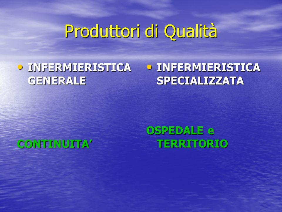 Produttori di Qualità INFERMIERISTICA GENERALE CONTINUITA'