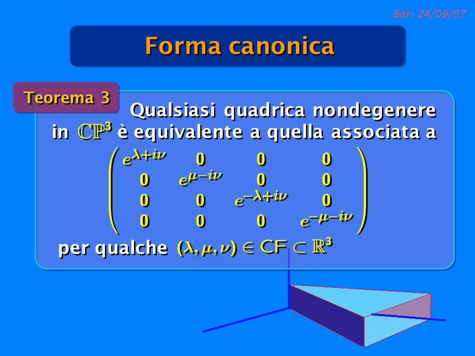 Forma canonicaTeorema 3. Qualsiasi quadrica nondegenere in è equivalente a quella associata a.