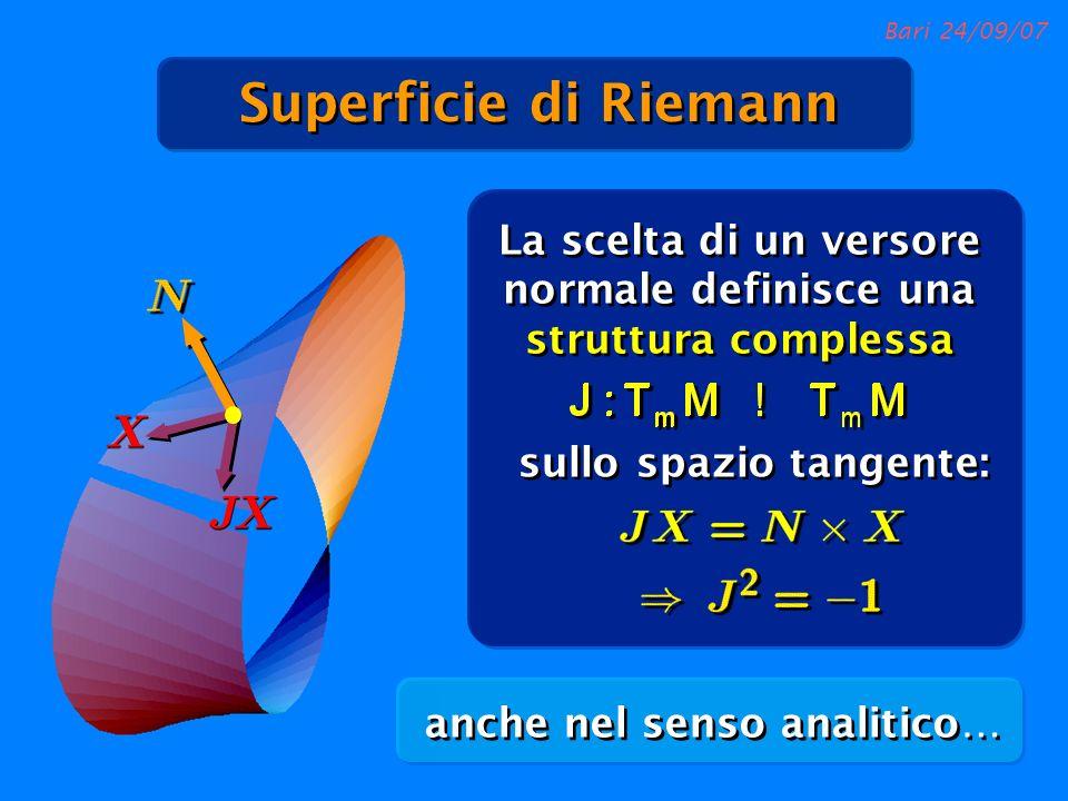 Superficie di RiemannLa scelta di un versore normale definisce una struttura complessa. sullo spazio tangente: