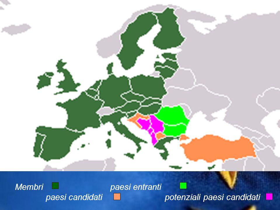 Membri paesi entranti paesi candidati potenziali paesi candidati.