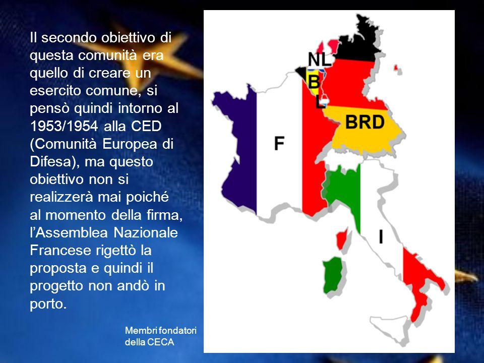 Il secondo obiettivo di questa comunità era quello di creare un esercito comune, si pensò quindi intorno al 1953/1954 alla CED (Comunità Europea di Difesa), ma questo obiettivo non si realizzerà mai poiché al momento della firma, l'Assemblea Nazionale Francese rigettò la proposta e quindi il progetto non andò in porto.