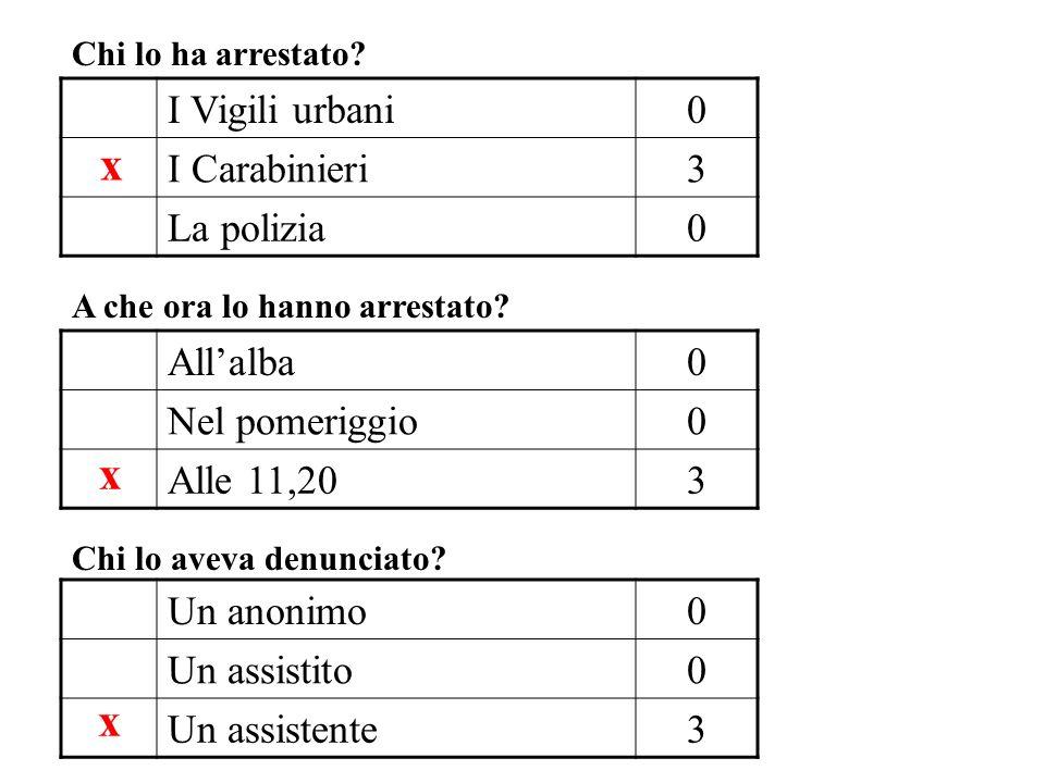 x x x I Vigili urbani I Carabinieri 3 La polizia All'alba