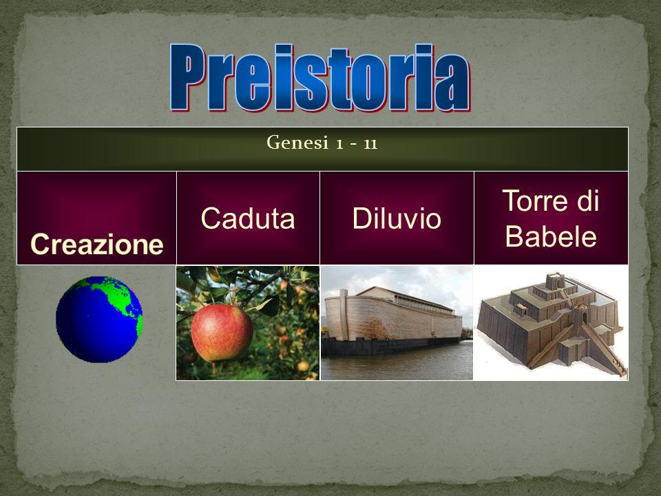 Preistoria Genesi 1 - 11 Creazione Caduta Diluvio Torre di Babele