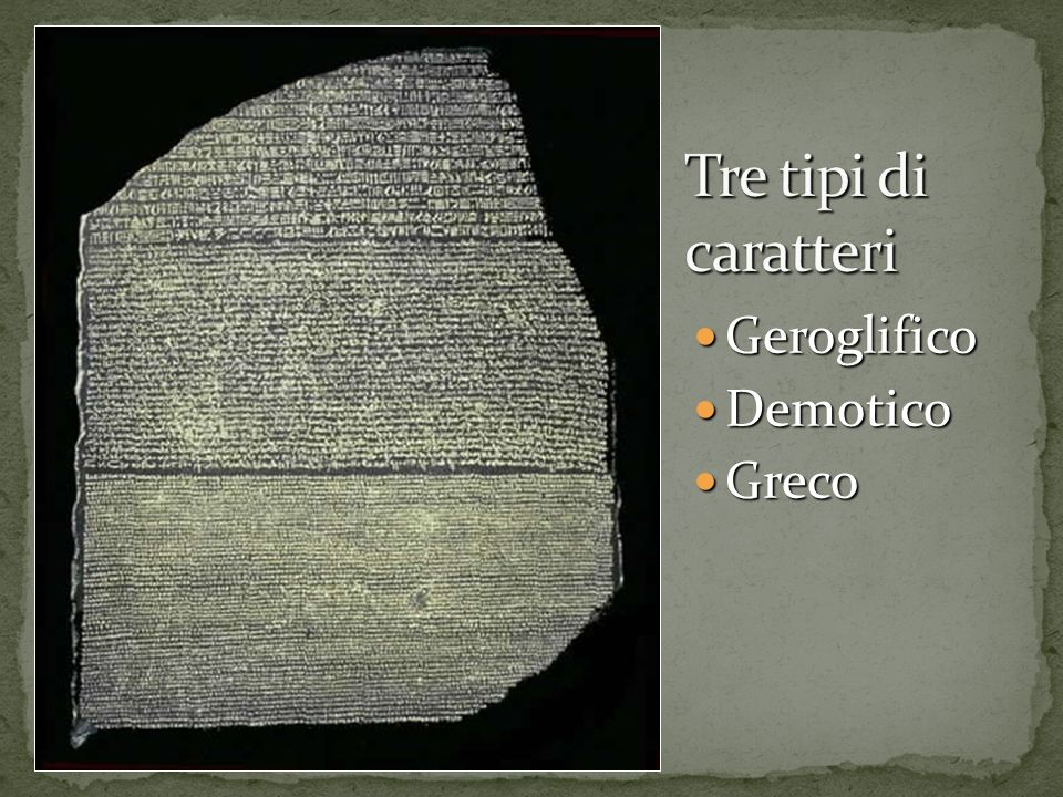 Tre tipi di caratteri Geroglifico Demotico Greco