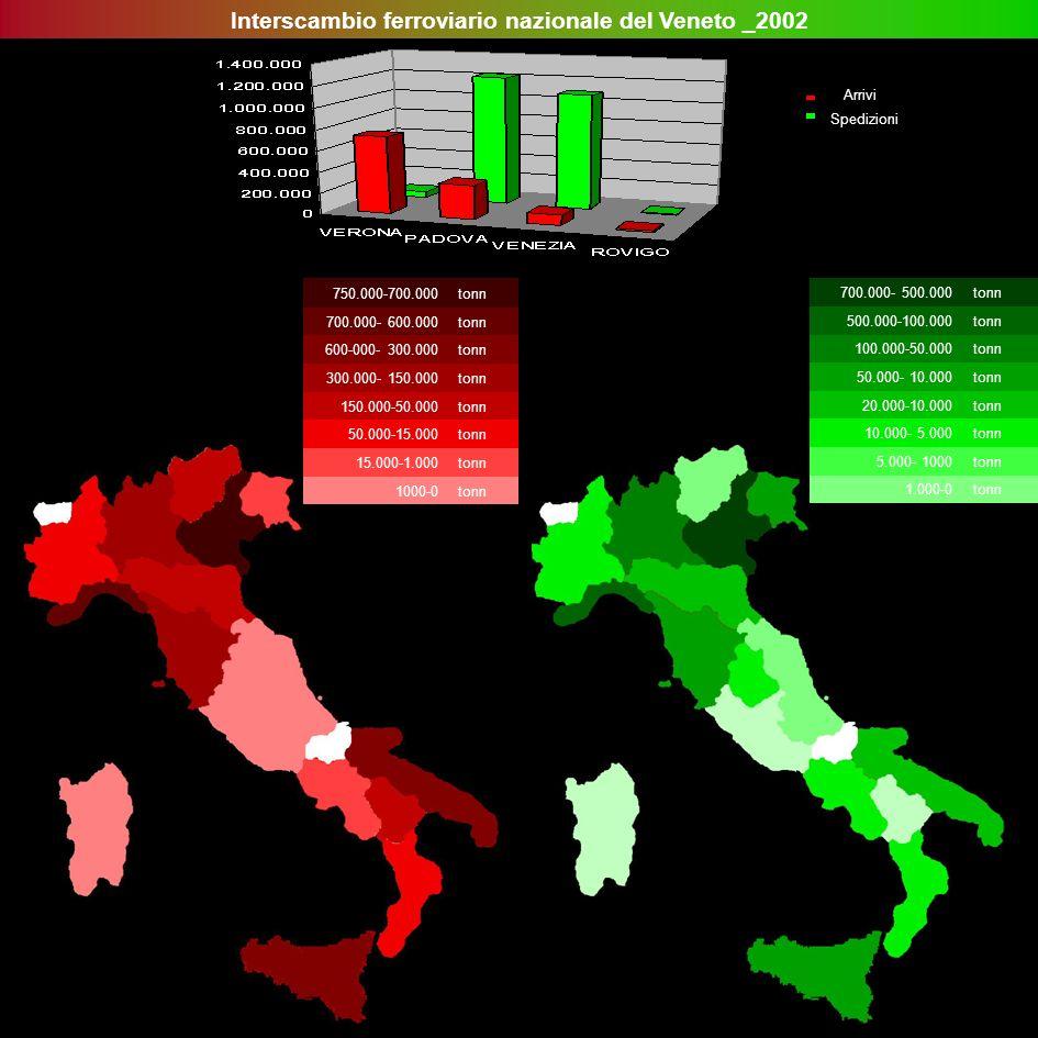 Interscambio ferroviario nazionale del Veneto _2002